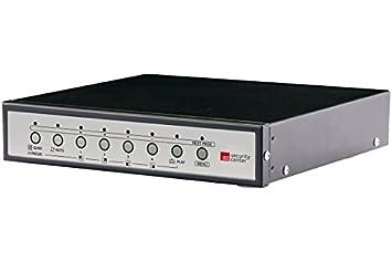 Quadravision numérique videosurveillance.