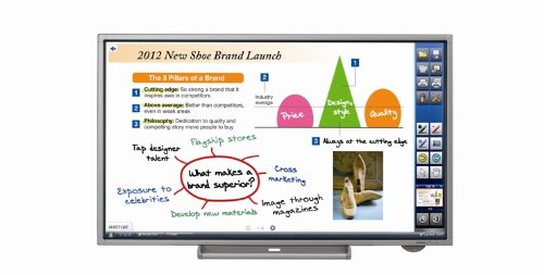 Sharp 70- Inch Class (69-1/2 Diagonal) Led-Lcd Interactive Touch-Screen Display