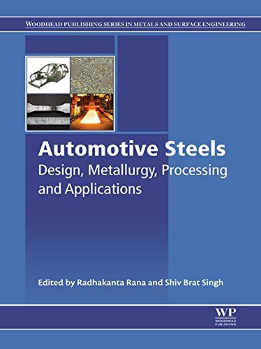 automotive-steels-design-metallurgy-processing-and-applications