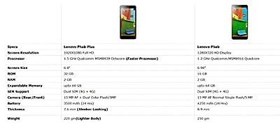 Lenovo PHAB Plus (WiFi, LTE, Voice Calling), Gunmetal Grey