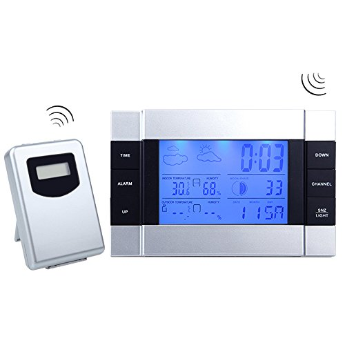 Remote Temperature And Humidity Monitoring front-1067476