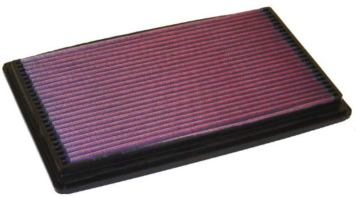 K&N 33-2140-1 High Performance Replacement Air Filter
