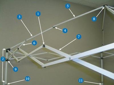 Tent Canopy Frame