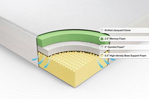 Zinus Memory Foam 10 Inch Green Tea Mattress Queen