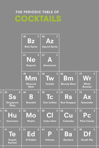 the-periodic-table-of-cocktails