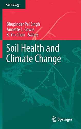 Soil Health and Climate Change (Soil Biology)