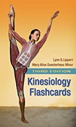 Kinesiology Flashcards