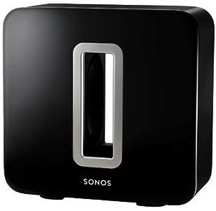 Cash back for  Sonos SUB