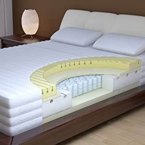 Snug 2000 Pocket sprung Outlast Memory Mattress King 5ft 150x200x23cm 7.5cm 60kg/m3 density plus Outlast zipped washable cover       Customer review and more information