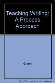 What Is the Product Approach Vs. the Process Approach?