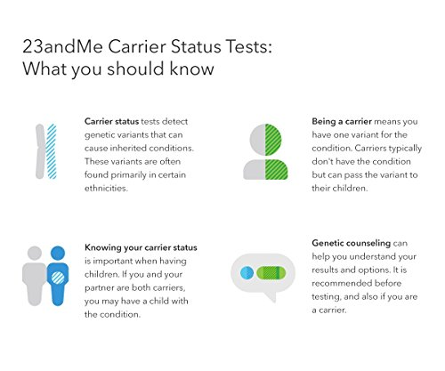 23andMe DNA Test – Health + Ancestry Service – 65+ Online ...