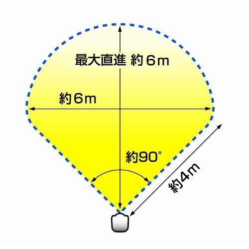 ユタカメイク GDX‐M ガーデンバリア (ミニ)