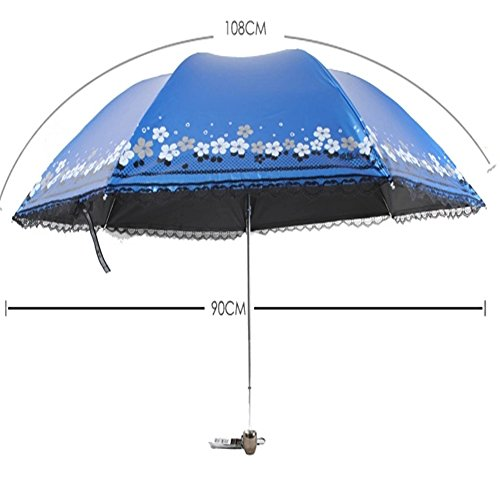 merryshop anti uv sun umbrella third folding uv protected. Black Bedroom Furniture Sets. Home Design Ideas