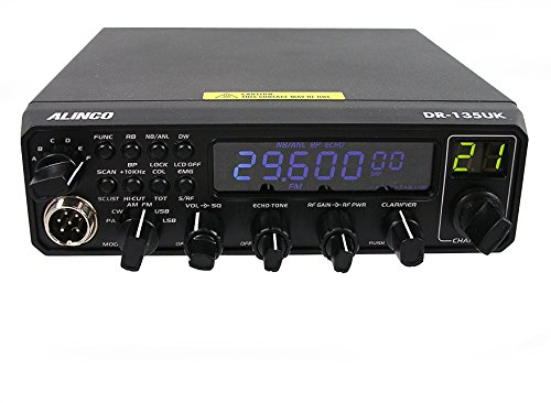 CB Radio For Preppers | UK Preppers Guide