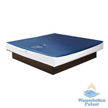 Premium Comfort Wasserkern Wasserbettmatratze fur RWM AQUA EDITION und AQUALOGIC - fur Bettgröße 180x200 cm - Bettaufbau: Solo - Softsideumrandung: innen gerade fur SHC-Softrahmen - Höhe innen: 15-17 cm - Beruhigungsstufe 50% / F2