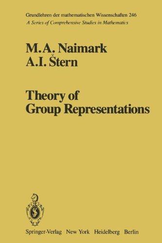 Theory of Group Representations (Grundlehren der mathematischen Wissenschaften)