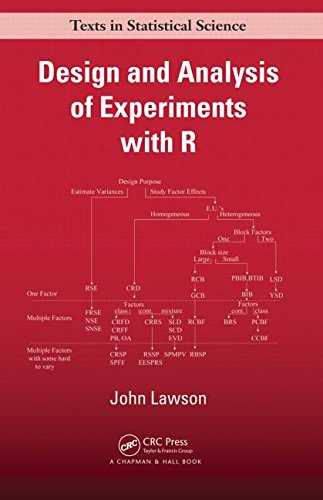 Design And Analysis Of Experiments With R (Chapman & Hall/Crc Texts In Statistical Science)