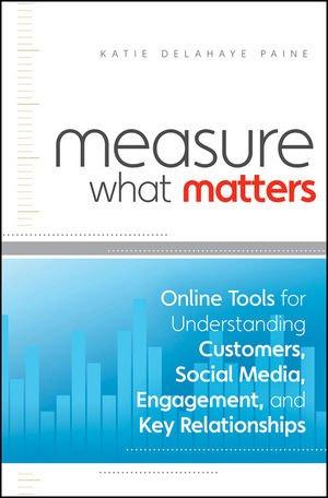 Measure What Matters: Online Tools For Understanding...