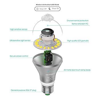 Motion Sensor Light Bulb,AMORNO 9W E26/E27 Smart PIR LED Light Bulb Auto on/off Night lights for Stairs,Garage,Corrido, Walkway,Yard ,Hallway,Patio, Carport (Cool White)