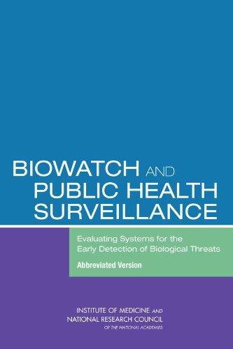 BioWatch and Public Health Surveillance: Evaluating Systems for the Early Detection of Biological Threats: Abbreviated Version