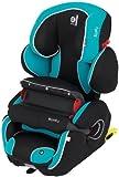 Kiddy Guardianfix Pro 2 Hawaii group 1/2/3 car seat