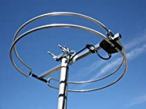 Britta Products FM Loop Antenna - High Quality Outdoor and RV FM Antenna