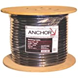 NA 4-250 WELDING CABLE [Office Product]