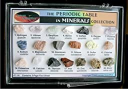 Periodic Table in Minerals Collection