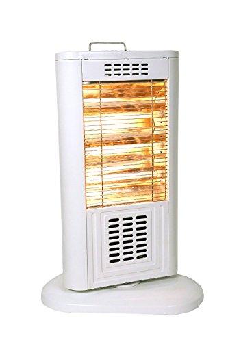 SCHP-807-1200W-Room-Heater