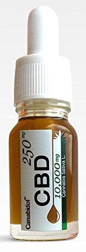 canabidol-cbd-oil-10000mg-cannabis-sativa-l-cannabidiol-full-extract-hemp-oil-250mg-cbd-10ml