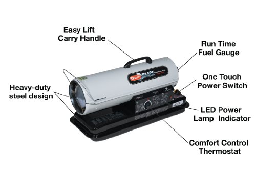 Search Results Heaters Portable Gas Propane Kerosene Dyna