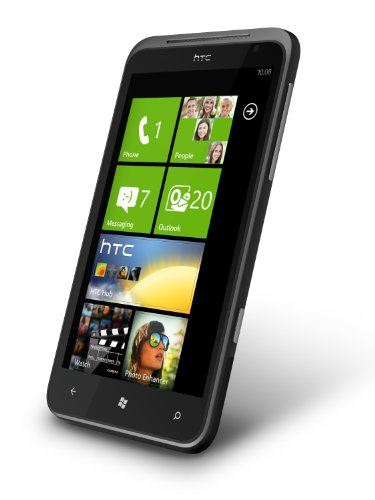 1 X Screenguard / Displayschutzfolie HTC Titan Displayschutz HTC TITAN x 310