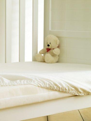 Children's Junior/Toddler Bed Waterproof Mattress Protector
