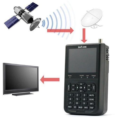 OnairMall® Hot Sale Satlink WS-6906 3.5 – Inch Screen DVB-S FTA Digital Satellite Finder
