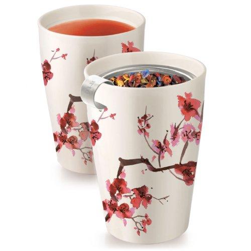 Заварник Чайный набор Tea Forte