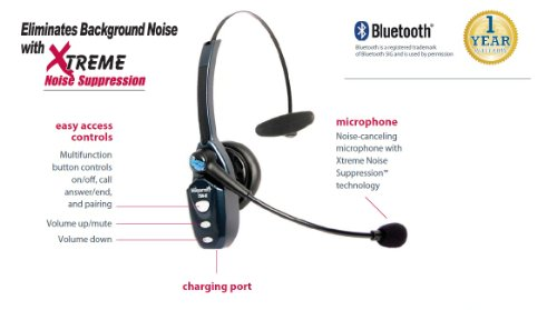 VXI Blueparrott B250-XT Noise Cancelling Bluetooth Headset