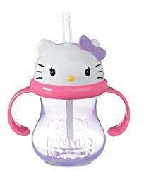 Munchkin Character Cup, Hello Kitty