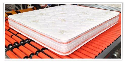 Materasso Memory Mare Plus 24 Matrimoniale.Materasso Matrimoniale Memory Foam 6 Cm 170x200 Alto 25 Cm Due