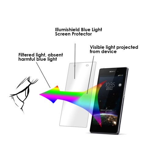 iLLumiShield - Samsung Galaxy S Blaze 4G Screen Protector with HD Blue Light UV Filter Premium High Definition Clear Film Reduces Eye Fatigue and Eye Strain - Anti- Fingerprint Anti-Bubble Anti-Bacterial Shield - Comes With Free LifeTime Replacement Warranty - 2-Pack Retail Packaging
