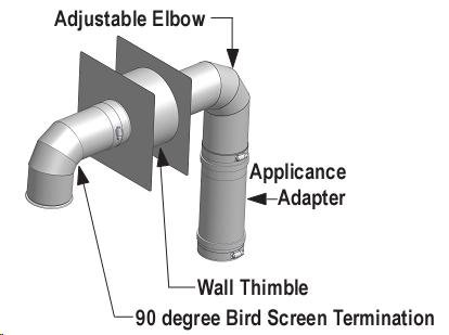 """Duravent Fswmke4 Fasnseal 4"""" Vent Kit For Wall Mounted Boilers & Water Heaters Requiring A 90 Deg. B"""
