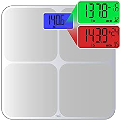 Smart Weigh Smart Memory Bathroom Scale with 8 User Step-On Auto Recognition, Multi-Color Weight Change Detection, Memory Clear Function and Extra Large Backlit LCD Display