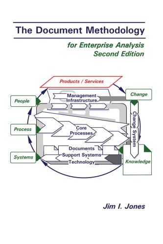 The Document Methodology: for Enterprise Analysis Second Edition