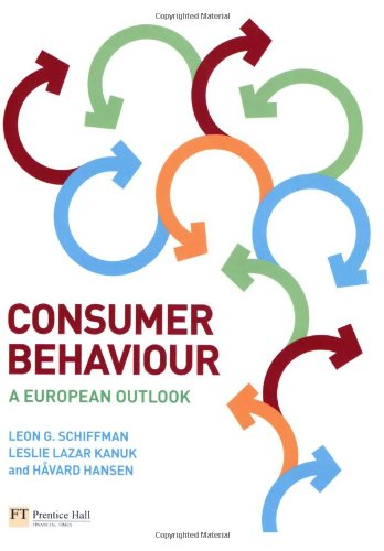 consumer behaviour topics