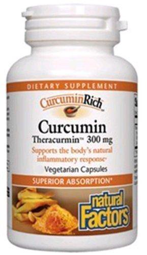 Curcumin Vitamin D