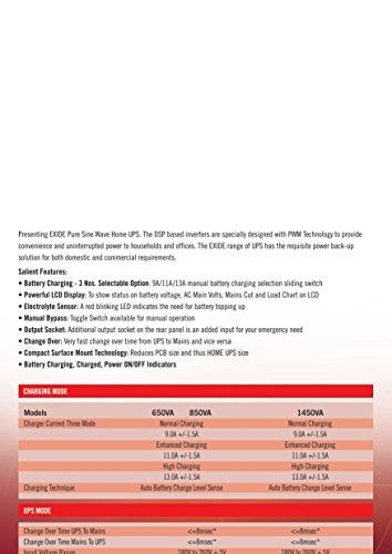 Exide-1450-VA-Home-UPS