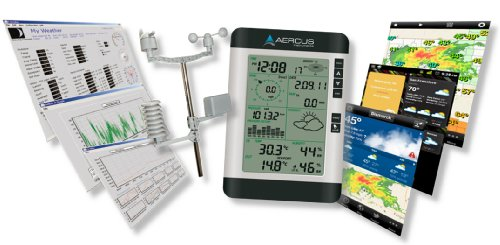 weather-station-wireless-professional-ws2083-with-internet-upload-free-beginners-guide