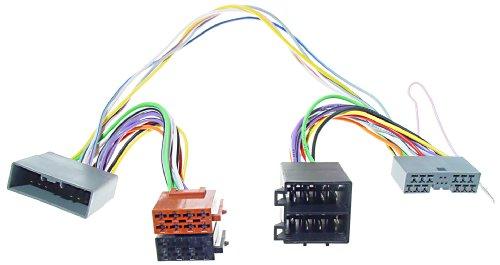 kram-iso2car-mute-adapter-honda-civic-2006