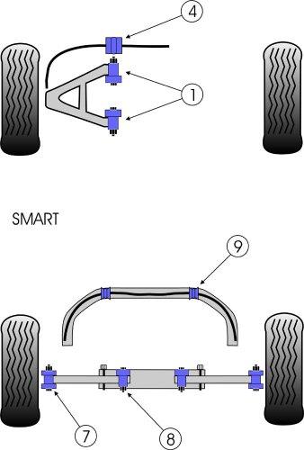 powerflex-trasero-brazo-vinculo-bush-interior-pfr68-108-smart-plustwo-roadster-coupe-inc-brabus-lote