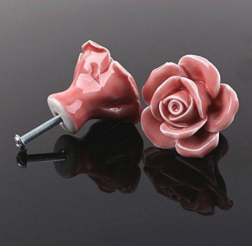 pull rose pnl