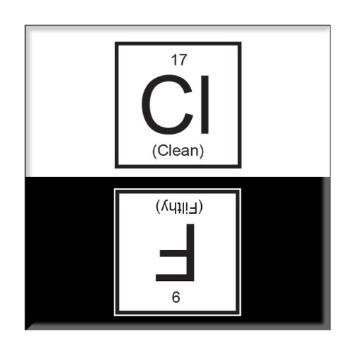 Guajolote Prints Clean And Dirty Dishwasher Magnet Periodic Table 2.5 X 2.5 Inches front-633292